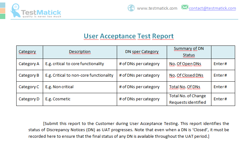 User Acceptance Test Report