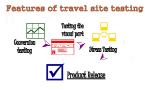 Features-of-Travel-Site-Testing