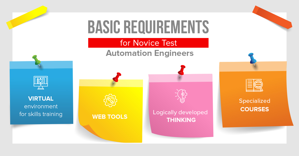 Requirements for Novice Test Automation Engineers