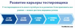 testercareer-png
