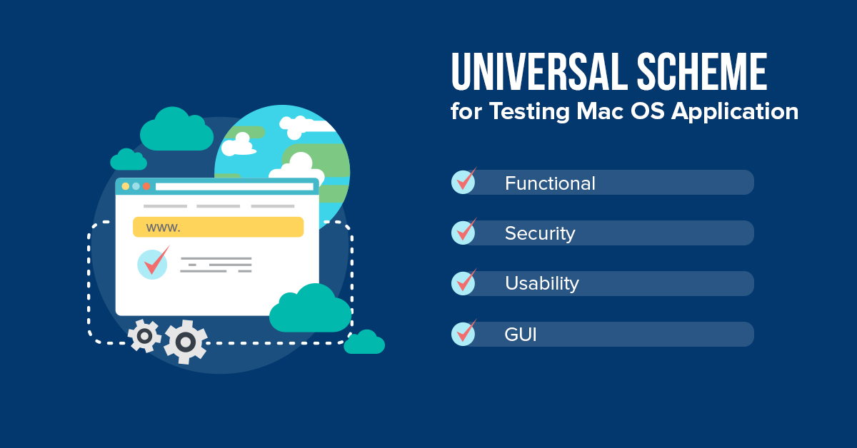 Scheme for Testing Mac OS Applications
