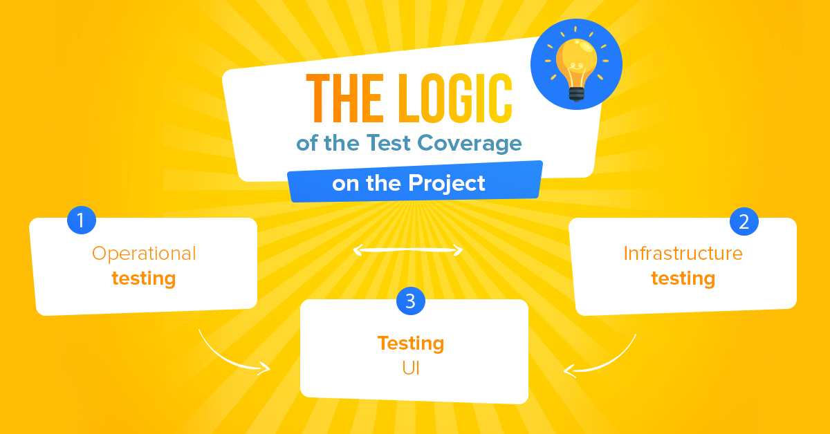 The Logic of the Test Coverage