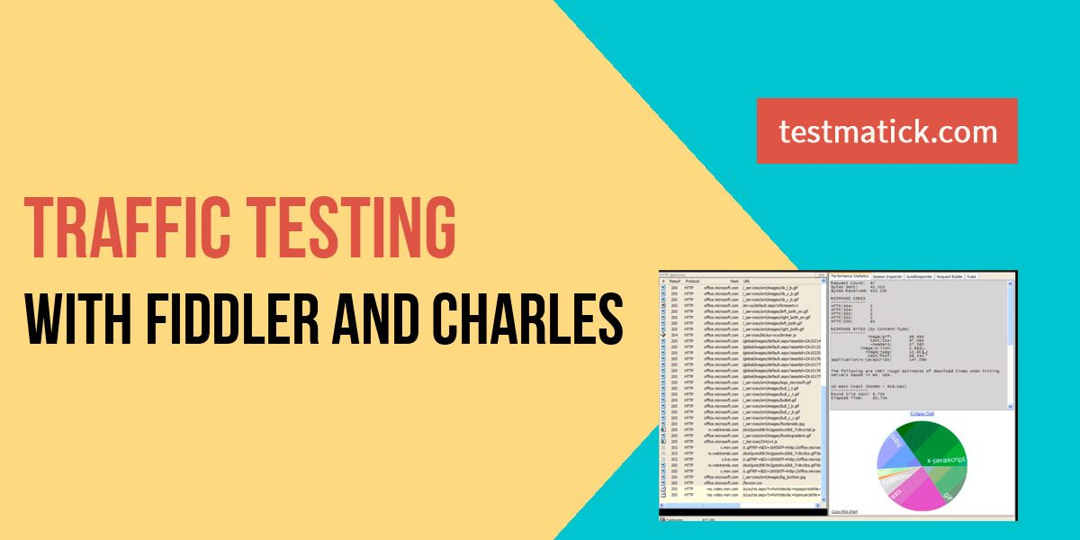 TRAFFIC TESTING WITH FIDDLER AND CHARLES