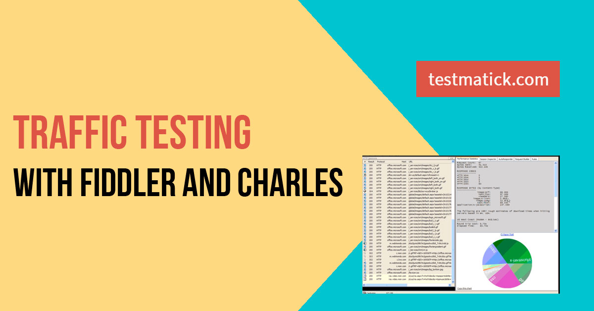 Traffic Testing with Fiddler and Charles – TestMatick