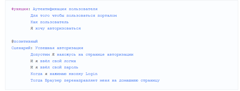 Описание фичи на русском языке