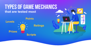 Types of game mechanics that are tested the most