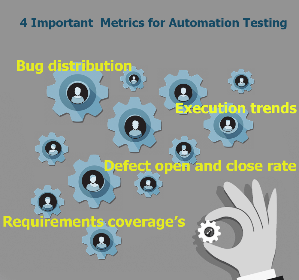 4 Important Metrics for Automation Testing