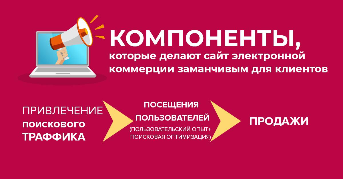 Компоненты, которые делают сайт электронной коммерции заманчивым для клиентов