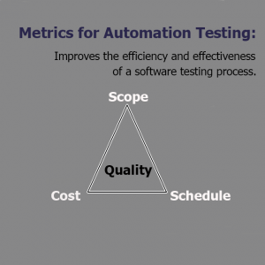 Metrics for Automated Testing