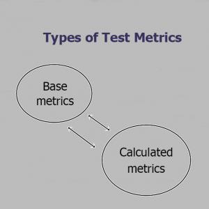 Types of Test Metrics