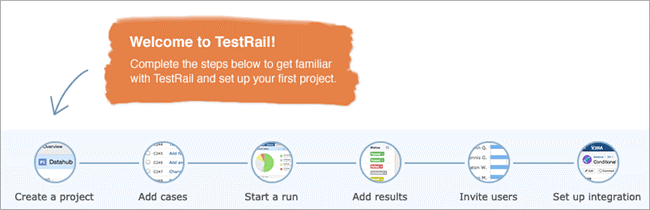приборная панель TestRail