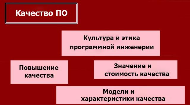 Качество ПО