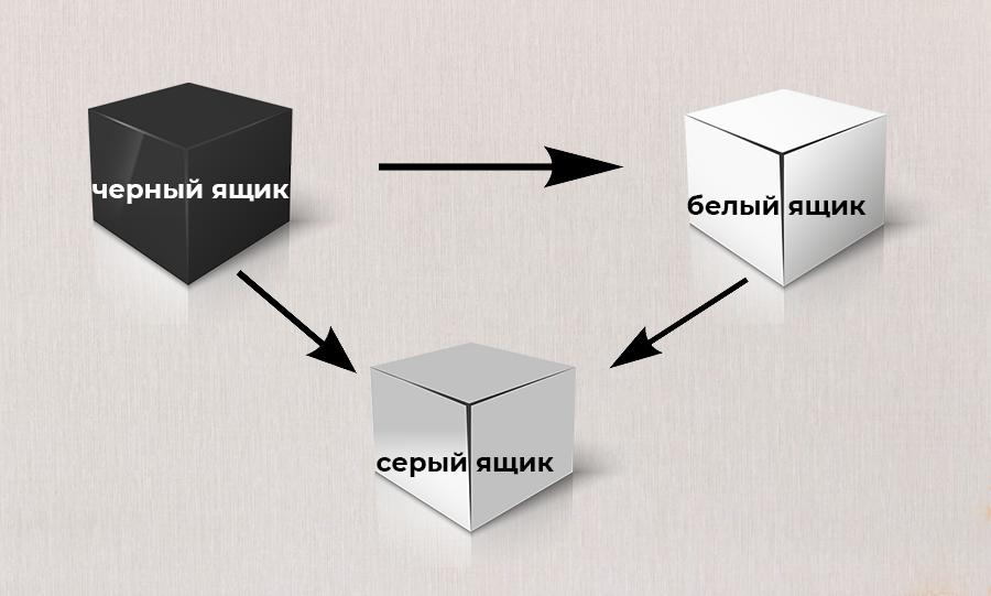 Белый.черный.серый ящик