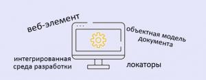Веб-элементы и др.