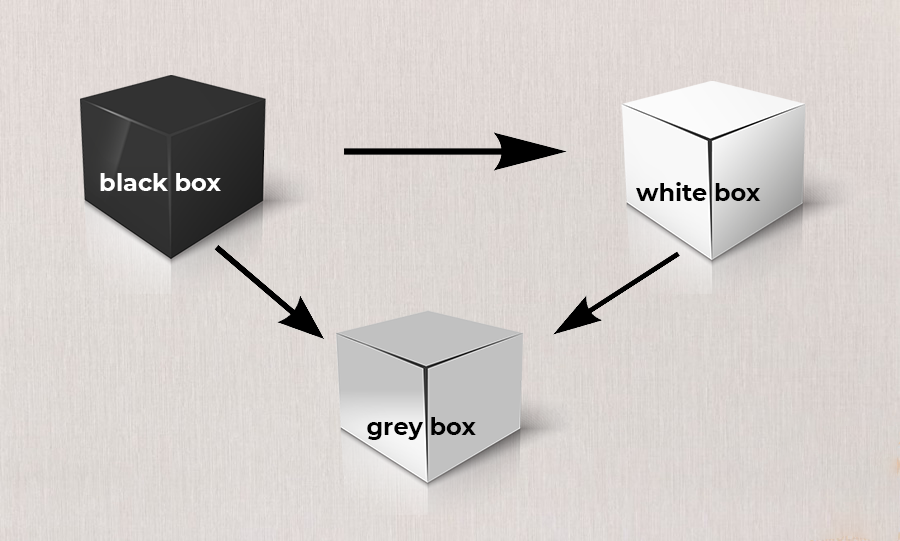 white.black.grey box