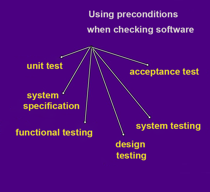 Using Preconditions When Checking Software