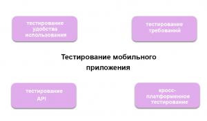 Тестирование мобильного приложения