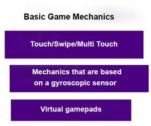 Basic Game Mechanics