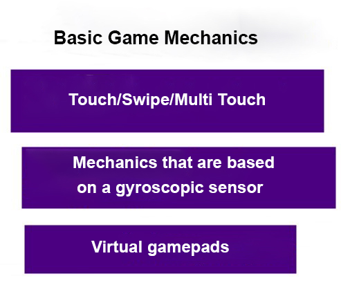 Basic Game Mechanics