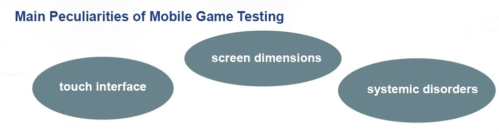 Main Peculiarities of Mobile Game Testing