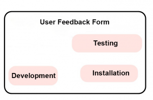 User Feedback Form