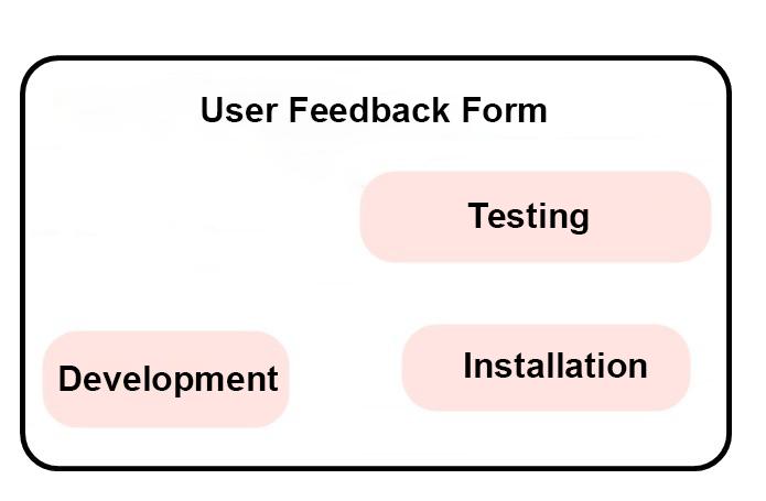 User Feedback Form