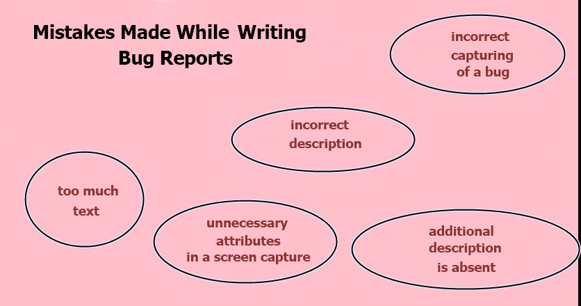 Mistakes-Made-While-Writing-Bug-Reports