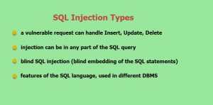 SQL Injection Types