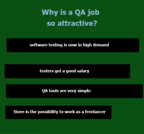 Why Is a QA Job So Attractive