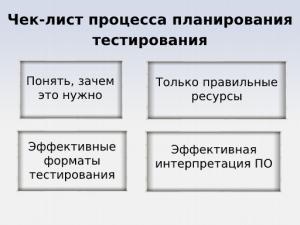 Чек-лист процесса планирования тестирования