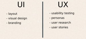 Comparison of UI and UX
