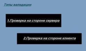 Типы валидации