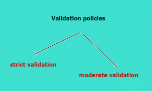 Validation Policies