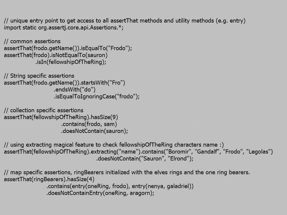 Пример применения AssertJ