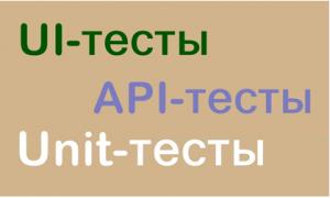 Пирамида UI, API и Unit-тестов