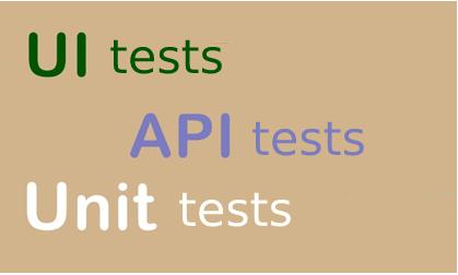 The Pyramid of UI, API, and Unit Tests