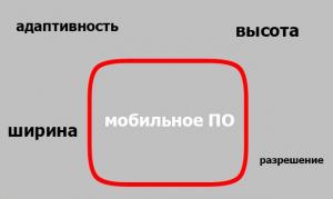 Мобильное ПО