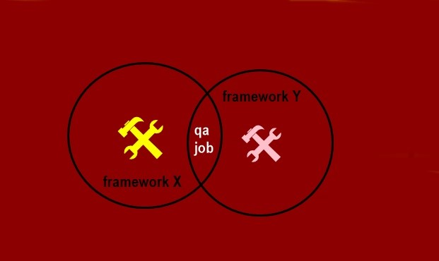 A Combination of Frameworks