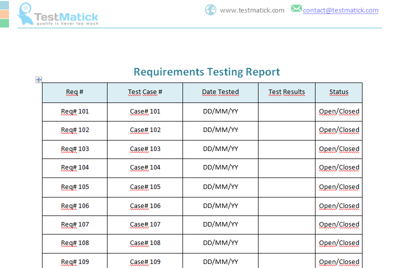 Requirements Testing Report