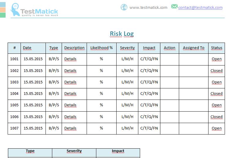 Risk Log