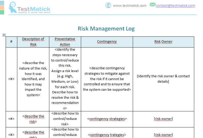 Risk Management Log