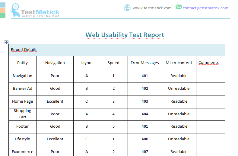 Web Usability Test Report