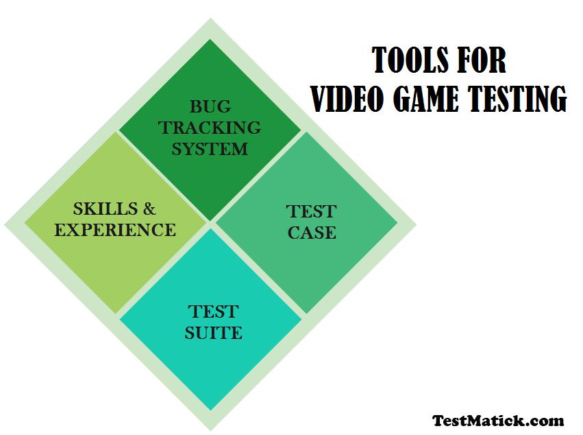 game testing tools