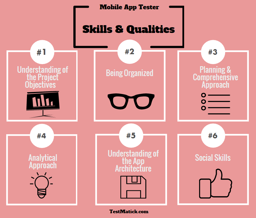skills and qualities of app tester